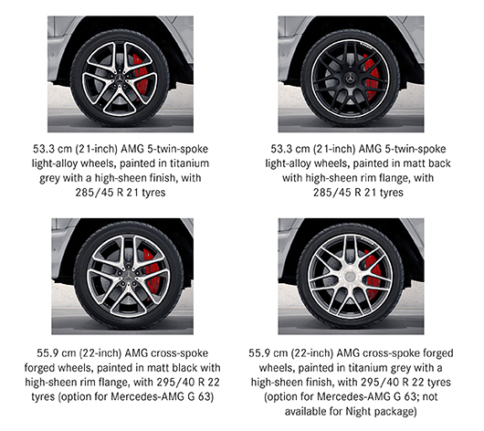 Alloy options for Mercedes-AMG G 63