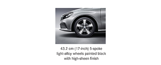 Alloy options for Mercedes A200d | A 180