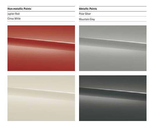 Colour Options for Mercedes benz b 180 sports