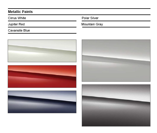 Colour Options for Mercedes cla 200d sport